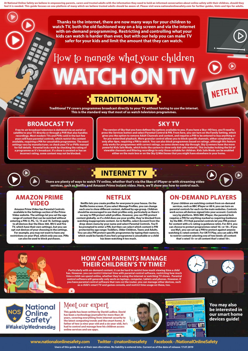How to manage what children watch on TV